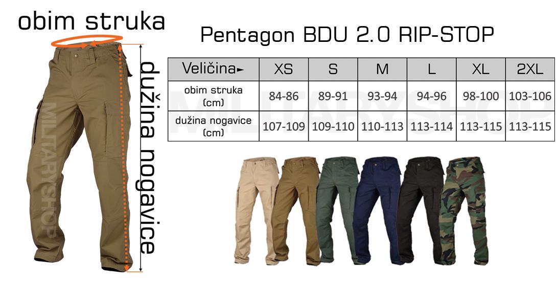 Pentagon-BDU-2-tabela-sa-velicinama-i-dimenzijama