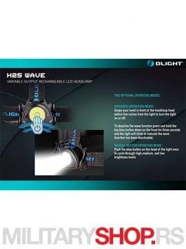 Lampa za glavu Olight H25 3