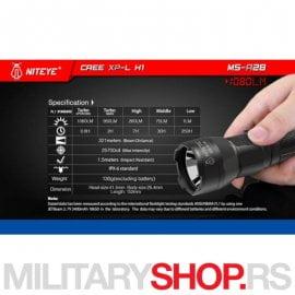 Takticka profesionalna baterijska lampa Jetbeam Niteye MS-R28