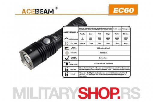 AceBeam lampa EC60 micro USB