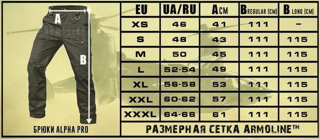 Tabela sa merama veličina