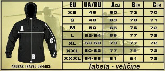 Odredjivanje velicina anorak jakni