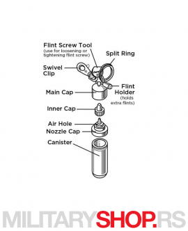 Kanister privezak za ključeve Zippo