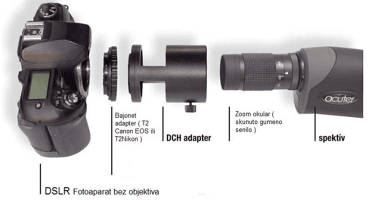 Acuter Zoom spektiv sa ED sočivima 22-67×100