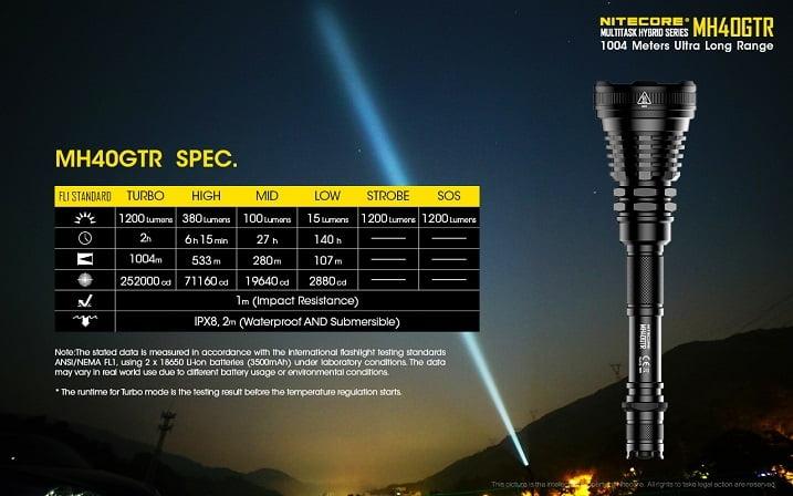 Baterijska lampa Nitecore MH40GTR